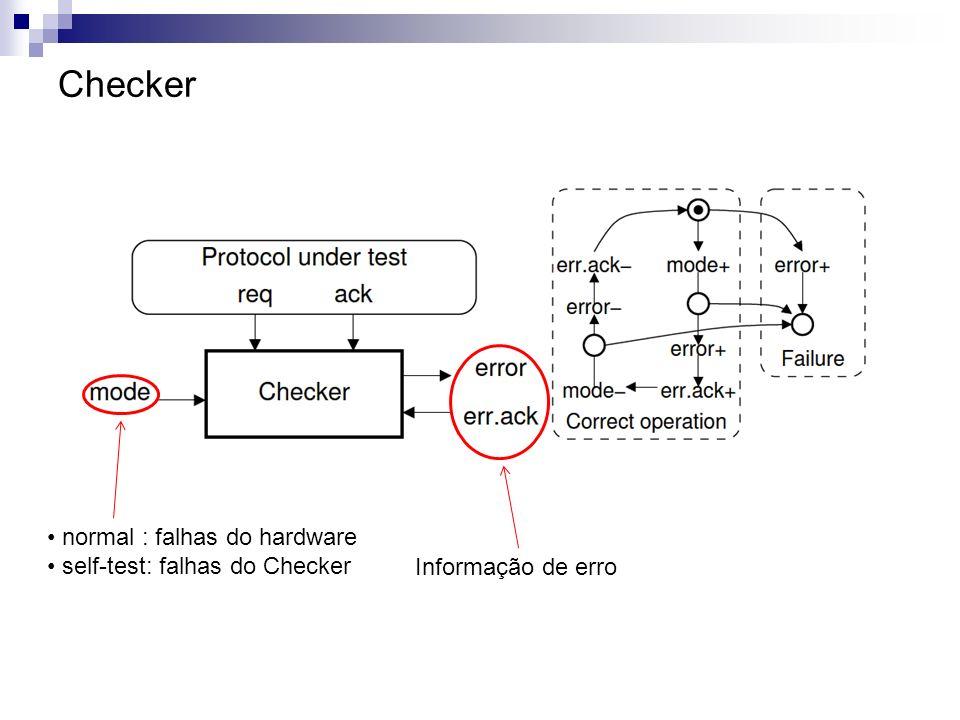 Checker normal : falhas do hardware self-test: falhas do Checker Informação de erro