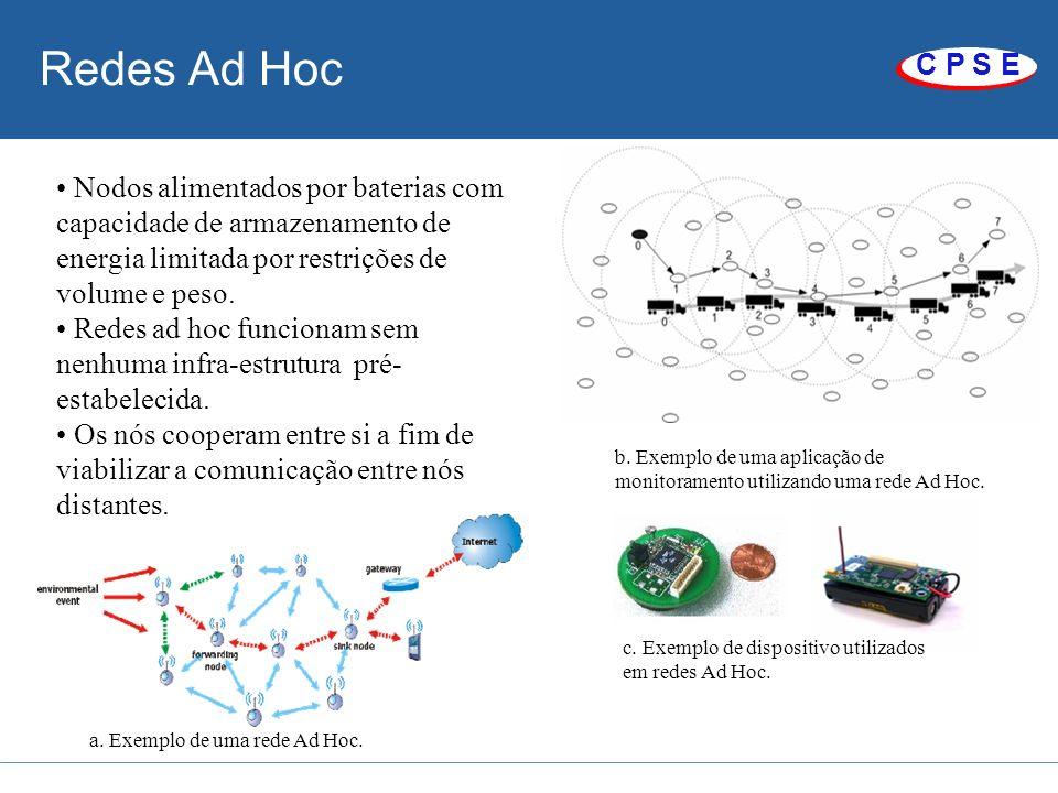 C P S E Redes Ad Hoc Nodos alimentados por baterias com capacidade de armazenamento de energia limitada por restrições de volume e peso. Redes ad hoc