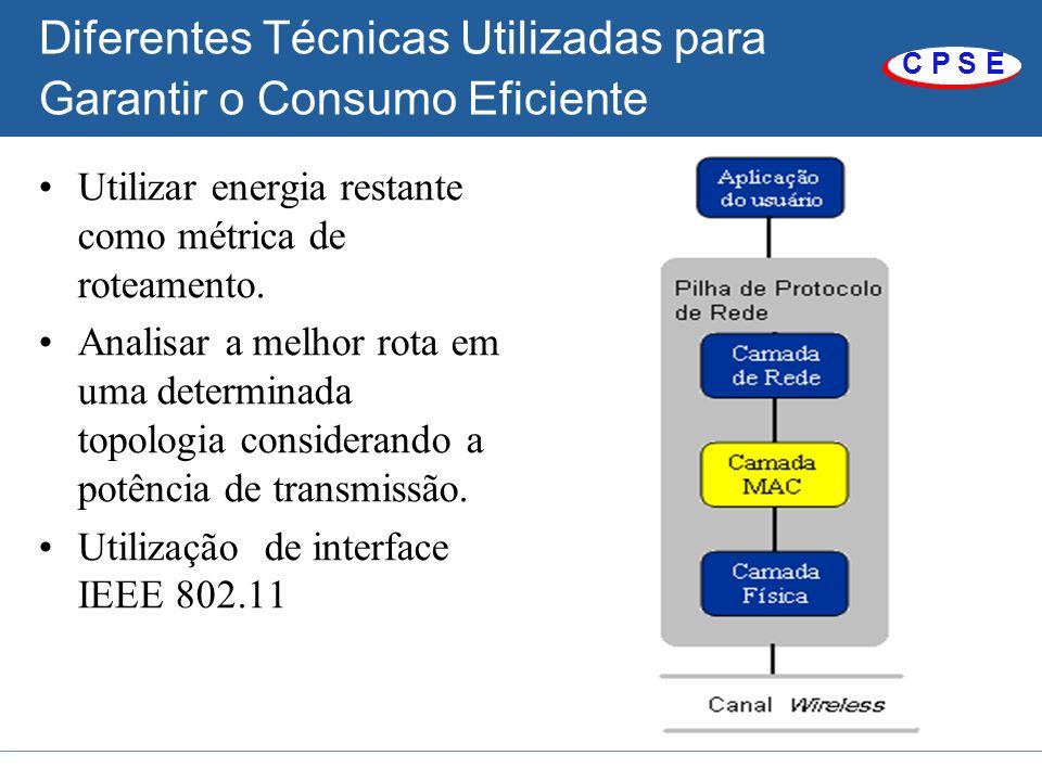 C P S E Diferentes Técnicas Utilizadas para Garantir o Consumo Eficiente Utilizar energia restante como métrica de roteamento. Analisar a melhor rota
