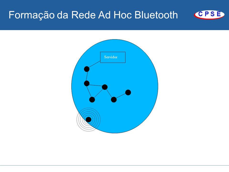 C P S E Formação da Rede Ad Hoc Bluetooth Servidor
