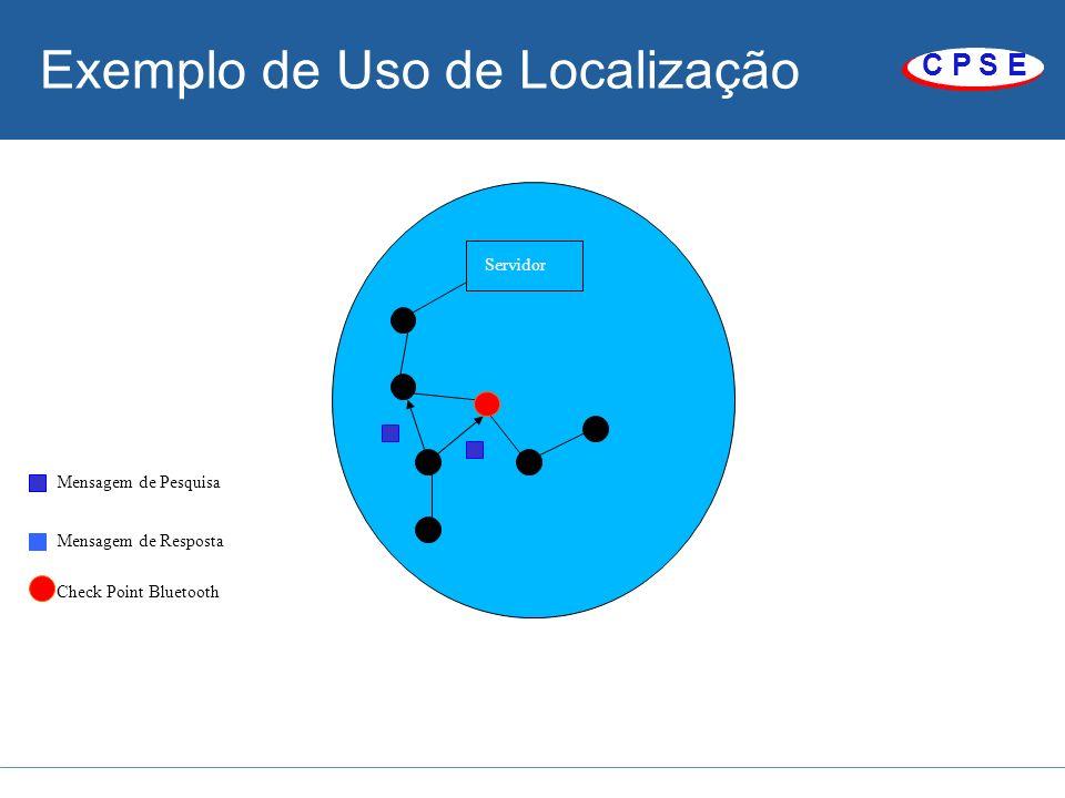 C P S E Exemplo de Uso de Localização Servidor Mensagem de Resposta Mensagem de Pesquisa Check Point Bluetooth