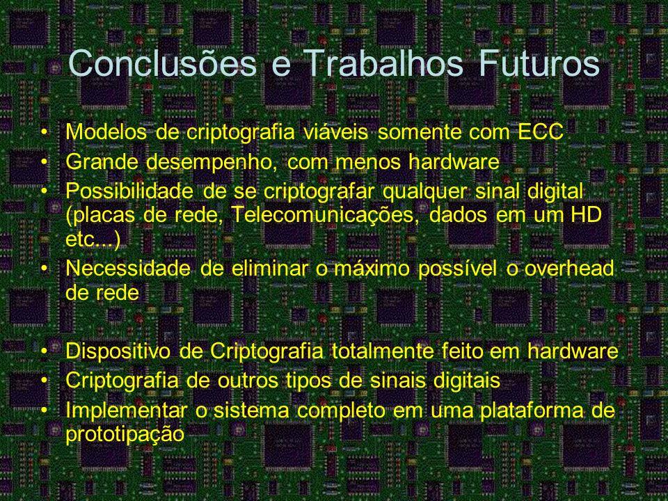 Conclusões e Trabalhos Futuros Modelos de criptografia viáveis somente com ECC Grande desempenho, com menos hardware Possibilidade de se criptografar