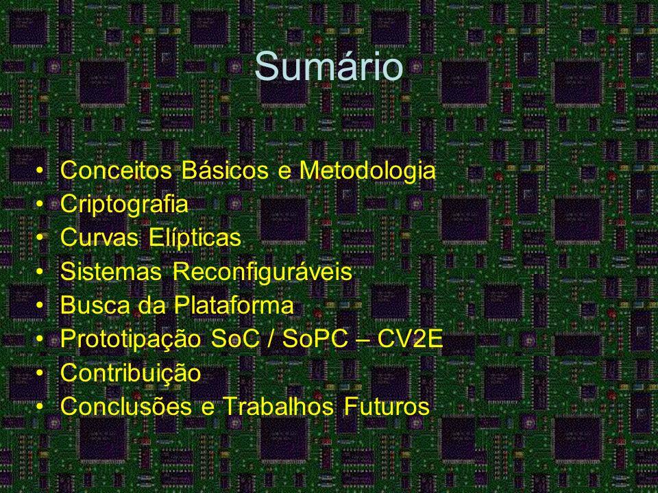 Sumário Conceitos Básicos e Metodologia Criptografia Curvas Elípticas Sistemas Reconfiguráveis Busca da Plataforma Prototipação SoC / SoPC – CV2E Cont
