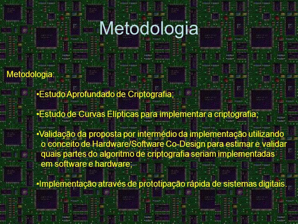 Metodologia Metodologia: Estudo Aprofundado de Criptografia; Estudo de Curvas Elípticas para implementar a criptografia; Validação da proposta por int