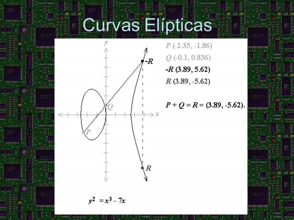 ECC Diffie-Hellmann ElGamal Menezes-Vanstone Elliptic Curve Encription System (ECES ) Gráfico comparativo entre ECC x DAS/RCA