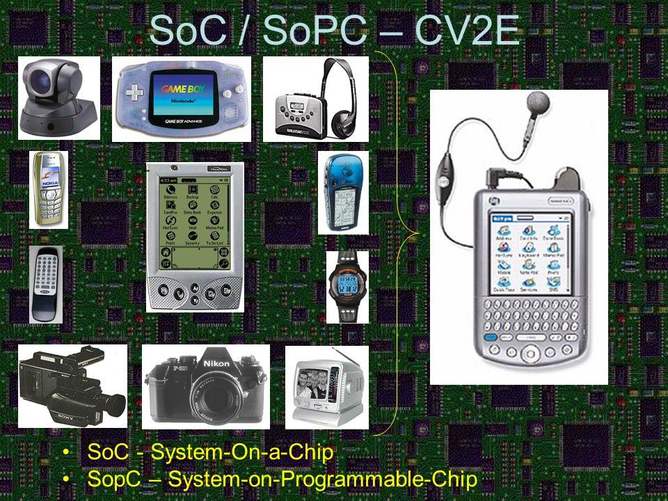 SoC/SoPC – CV2E Nios Flash com uCLinux Interface de Rede CS8900 16Mb Memória RAM + 8Mb Flash Para Nios AVALONAVALON Periférico ECC Periférico N..............