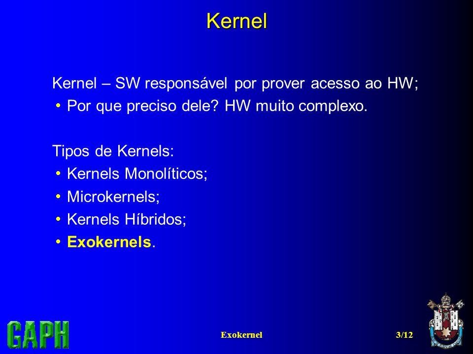 3/12Exokernel Kernel Kernel – SW responsável por prover acesso ao HW; Por que preciso dele? HW muito complexo. Tipos de Kernels: Kernels Monolíticos;