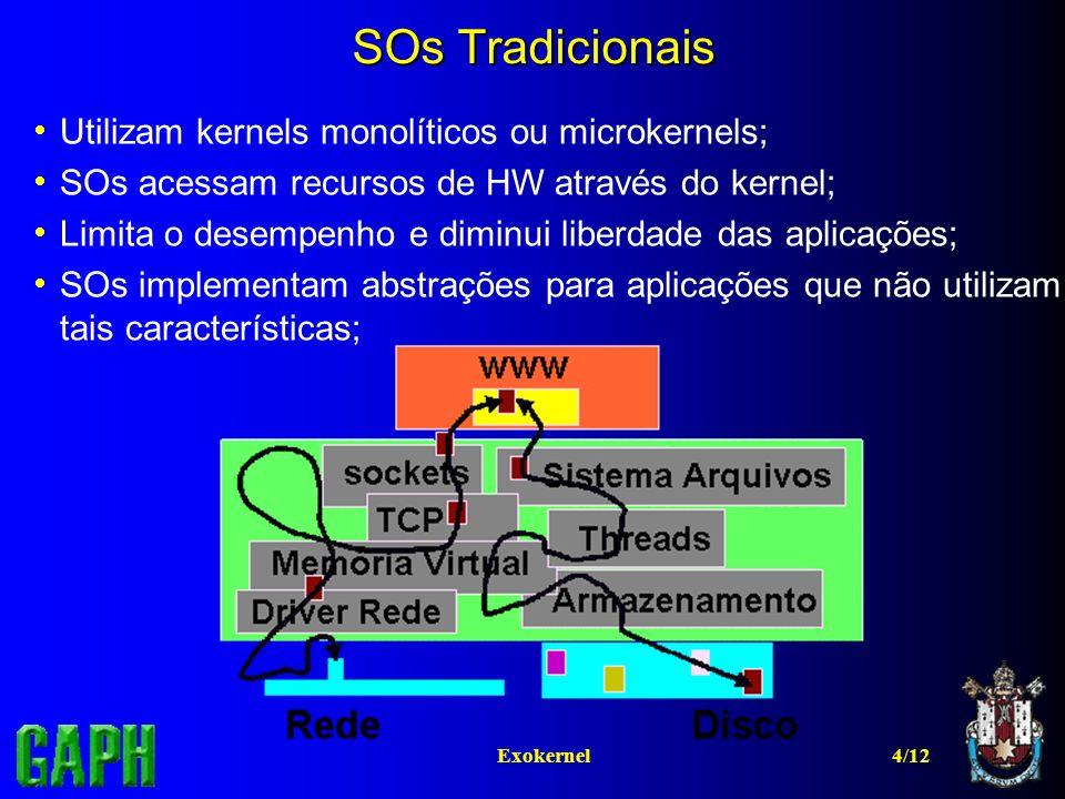 4/12Exokernel SOs Tradicionais Utilizam kernels monolíticos ou microkernels; SOs acessam recursos de HW através do kernel; Limita o desempenho e dimin