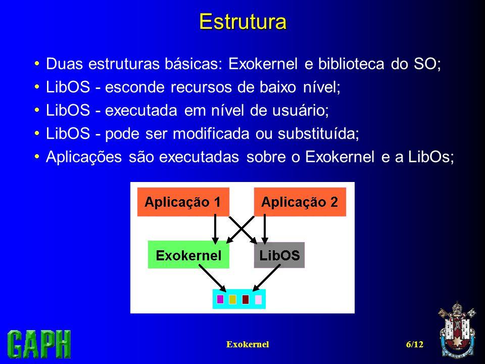 6/12Exokernel Estrutura Duas estruturas básicas: Exokernel e biblioteca do SO; LibOS - esconde recursos de baixo nível; LibOS - executada em nível de
