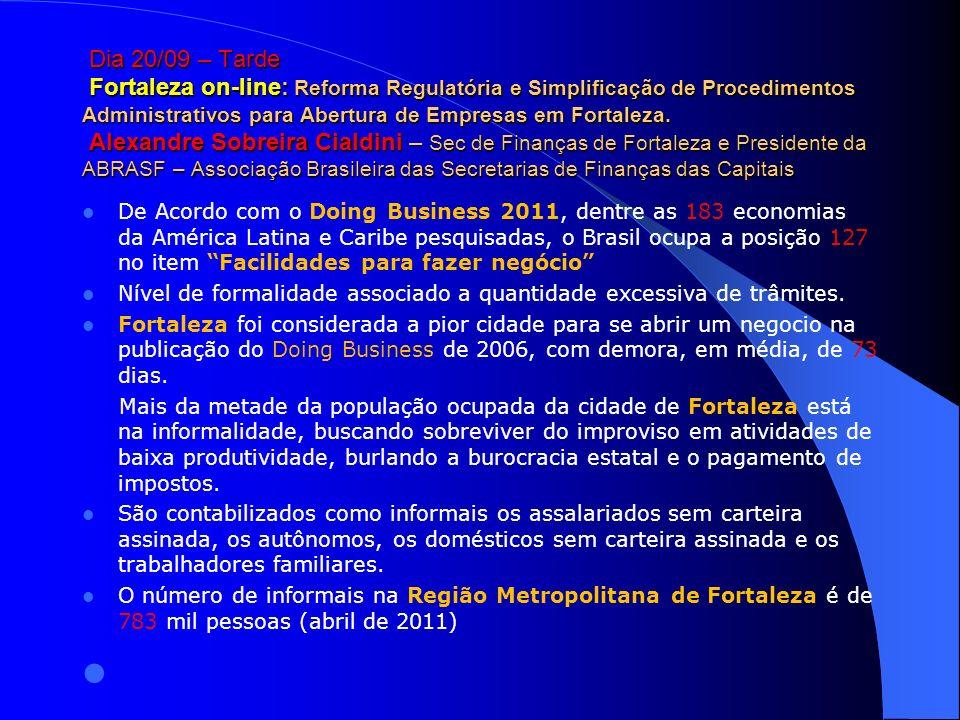 Dia 20/09 – Tarde Fortaleza on-line: Reforma Regulatória e Simplificação de Procedimentos Administrativos para Abertura de Empresas em Fortaleza. Alex
