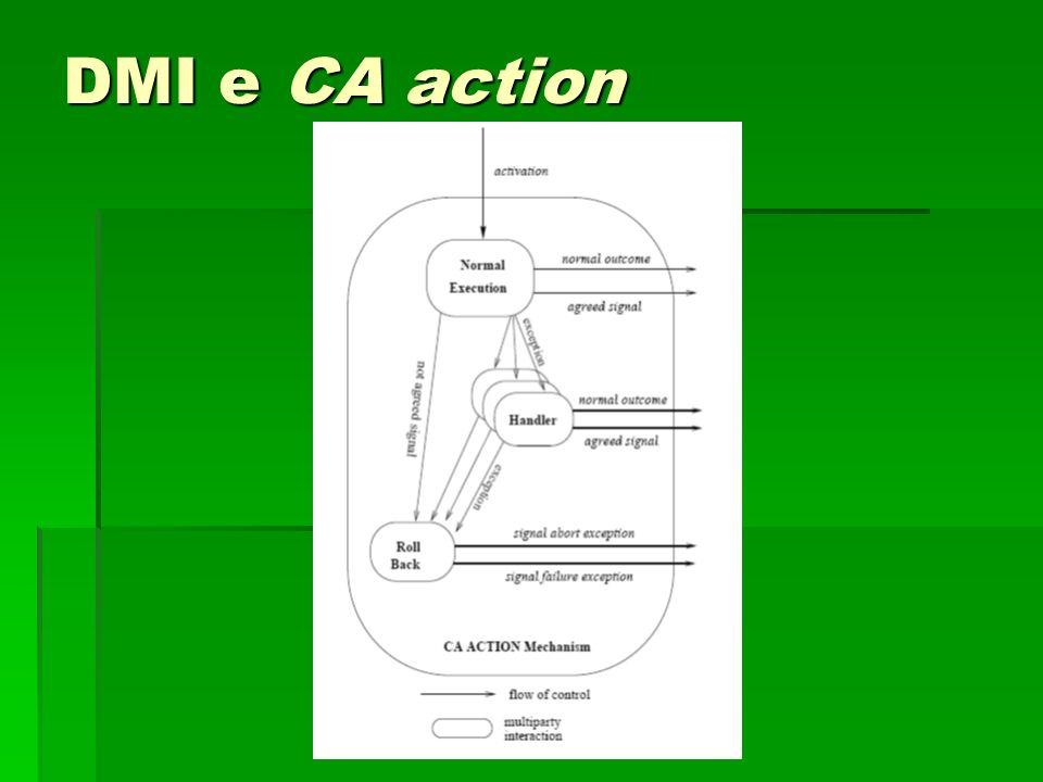DMI e CA action