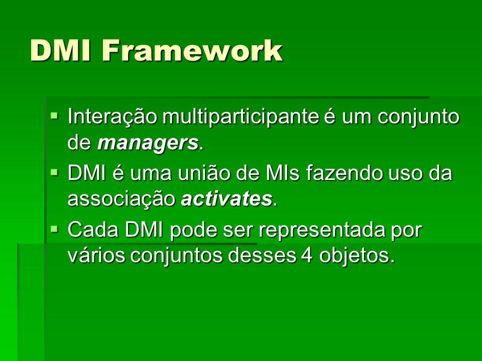 DMI Framework Interação multiparticipante é um conjunto de managers. Interação multiparticipante é um conjunto de managers. DMI é uma união de MIs faz
