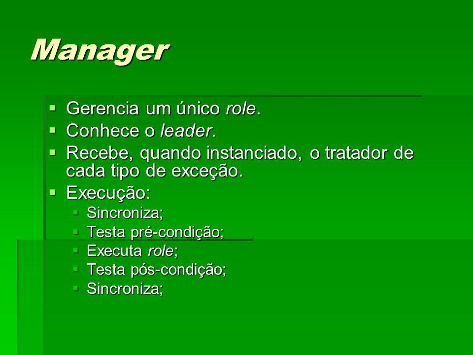 Manager Gerencia um único role. Gerencia um único role. Conhece o leader. Conhece o leader. Recebe, quando instanciado, o tratador de cada tipo de exc