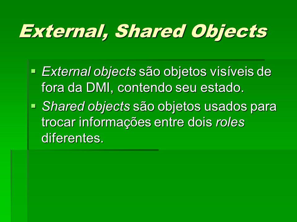 External, Shared Objects External objects são objetos visíveis de fora da DMI, contendo seu estado. External objects são objetos visíveis de fora da D