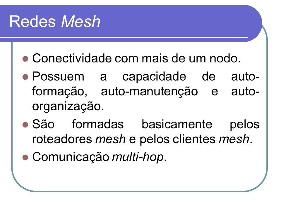 Redes Mesh Conectividade com mais de um nodo. Possuem a capacidade de auto- formação, auto-manutenção e auto- organização. São formadas basicamente pe