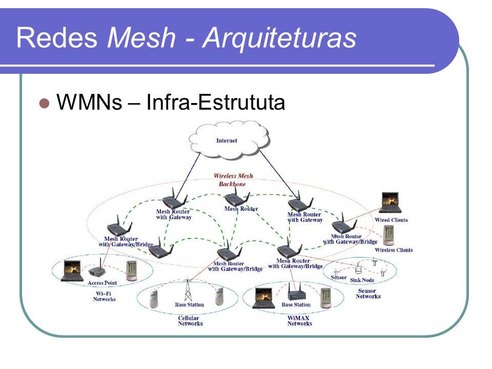 Redes Mesh - Arquiteturas WMNs – Clientes