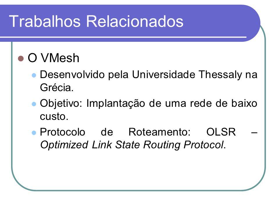 Trabalhos Relacionados O VMesh Desenvolvido pela Universidade Thessaly na Grécia. Objetivo: Implantação de uma rede de baixo custo. Protocolo de Rotea