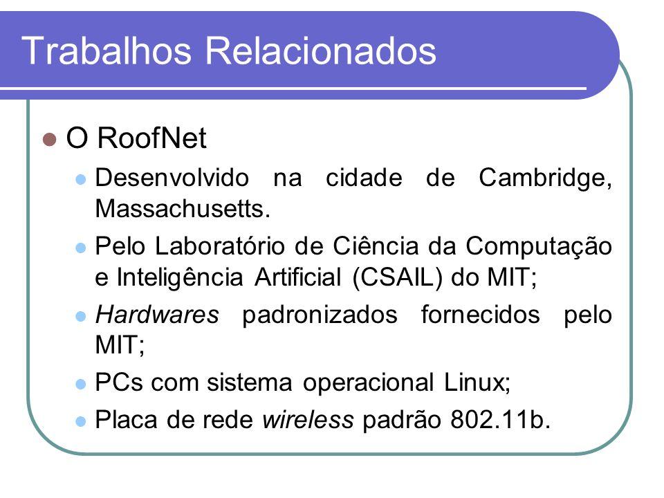 Trabalhos Relacionados O RoofNet Antenas omnidirecionais, instalada nos edifícios participantes; 37 nodos; Objetivo: Alto desempenho – 627kbps.
