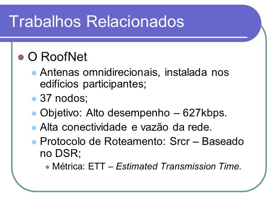 Trabalhos Relacionados O RoofNet Antenas omnidirecionais, instalada nos edifícios participantes; 37 nodos; Objetivo: Alto desempenho – 627kbps. Alta c
