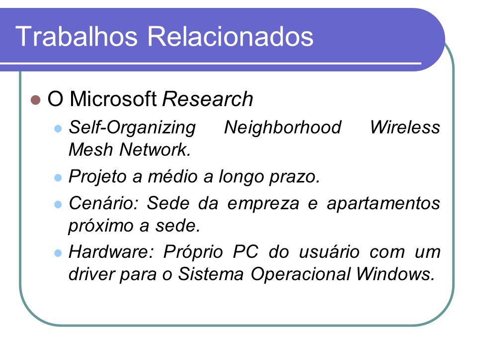 Trabalhos Relacionados O Microsoft Research Self-Organizing Neighborhood Wireless Mesh Network. Projeto a médio a longo prazo. Cenário: Sede da emprez