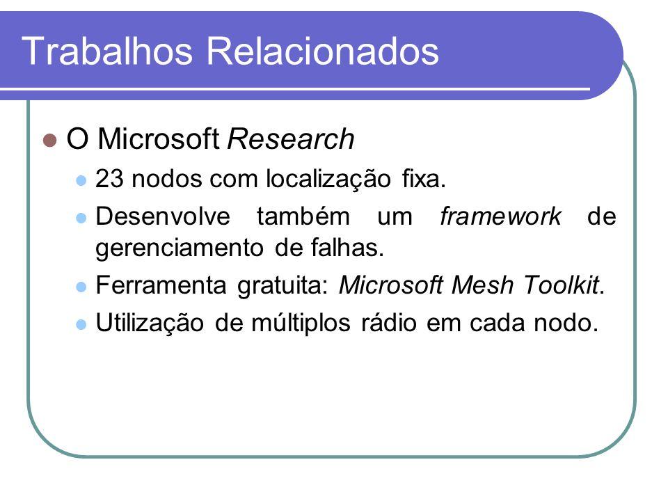 Trabalhos Relacionados O Microsoft Research 23 nodos com localização fixa. Desenvolve também um framework de gerenciamento de falhas. Ferramenta gratu