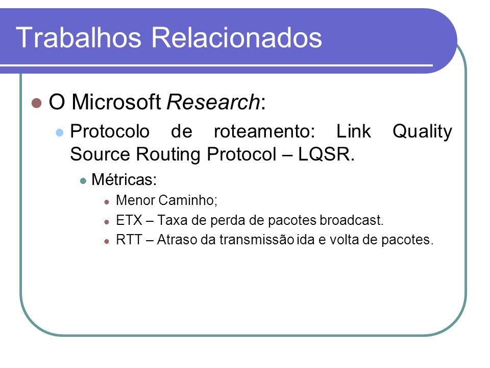 Trabalhos Relacionados O Microsoft Research: Protocolo de roteamento: Link Quality Source Routing Protocol – LQSR. Métricas: Menor Caminho; ETX – Taxa