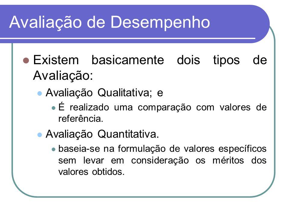 Avaliação de Desempenho Existem basicamente dois tipos de Avaliação: Avaliação Qualitativa; e É realizado uma comparação com valores de referência. Av