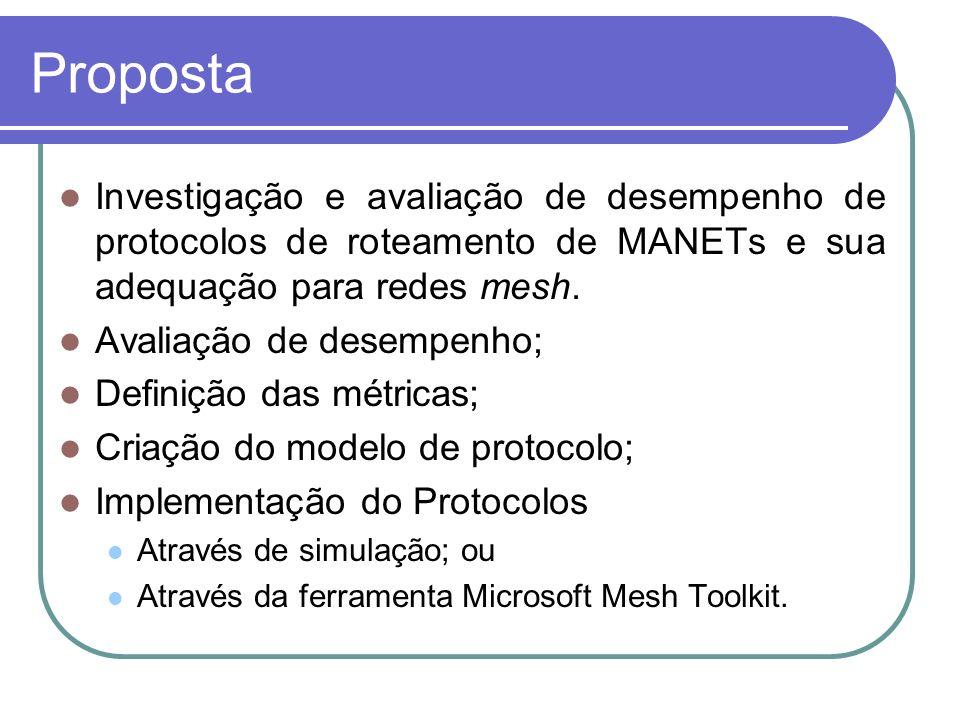 Proposta Investigação e avaliação de desempenho de protocolos de roteamento de MANETs e sua adequação para redes mesh. Avaliação de desempenho; Defini