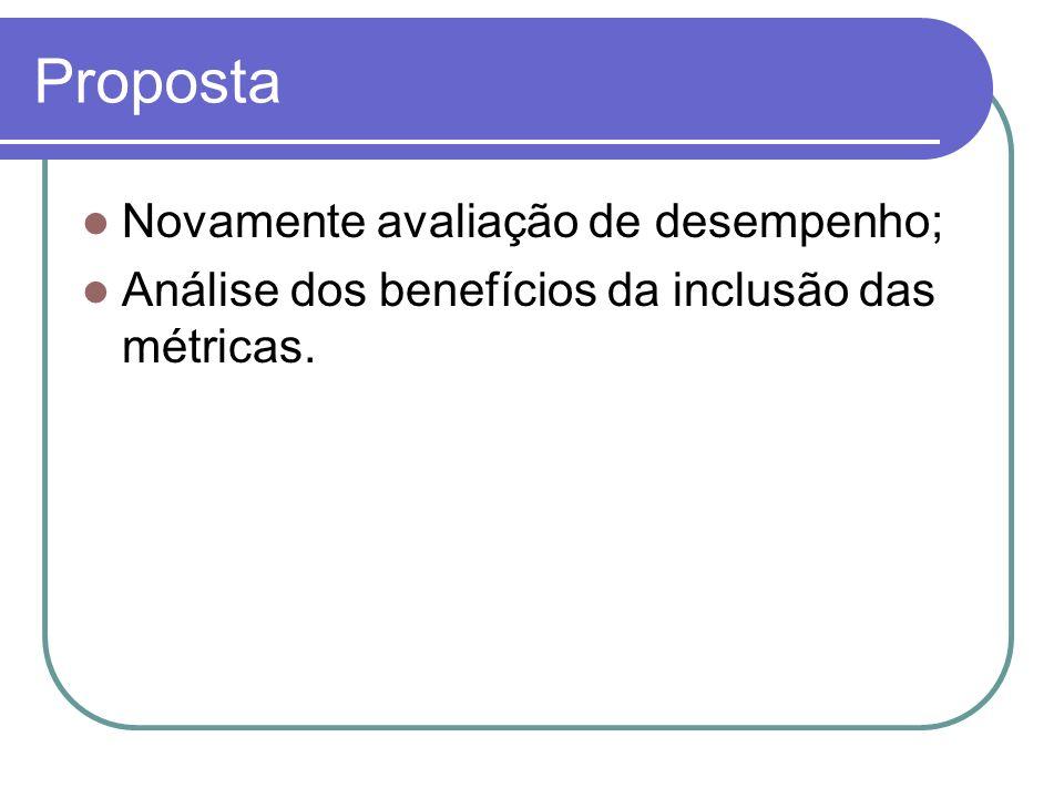 Proposta Novamente avaliação de desempenho; Análise dos benefícios da inclusão das métricas.