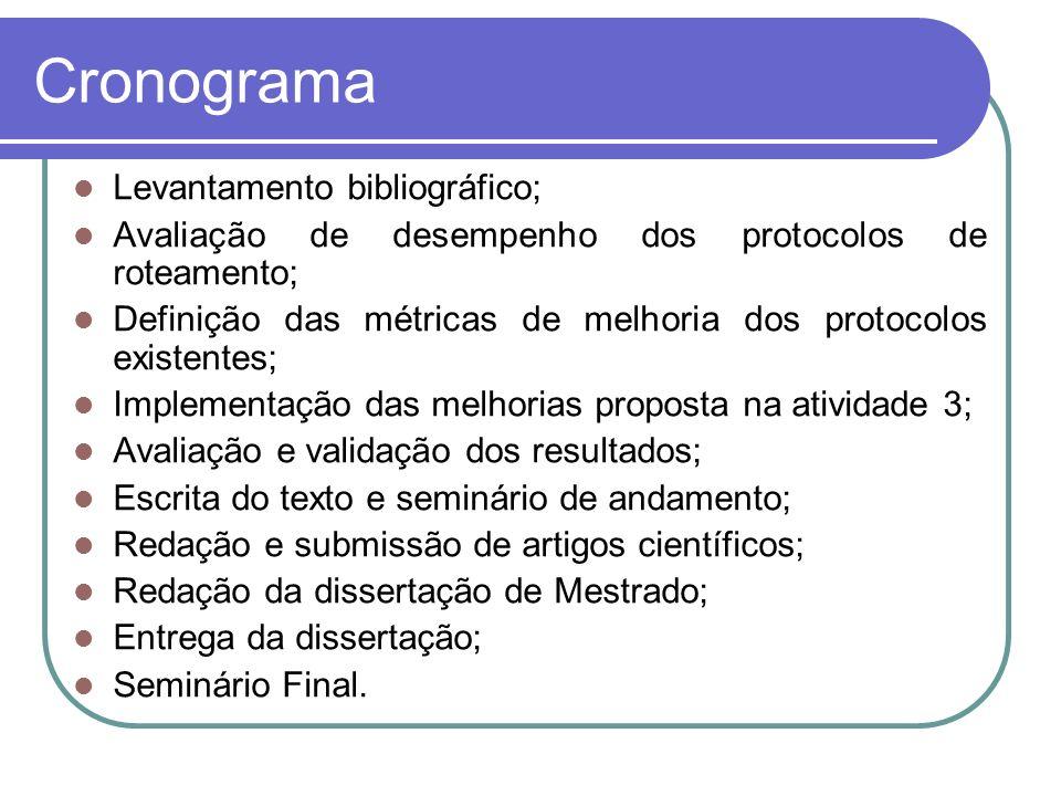 Cronograma Levantamento bibliográfico; Avaliação de desempenho dos protocolos de roteamento; Definição das métricas de melhoria dos protocolos existen
