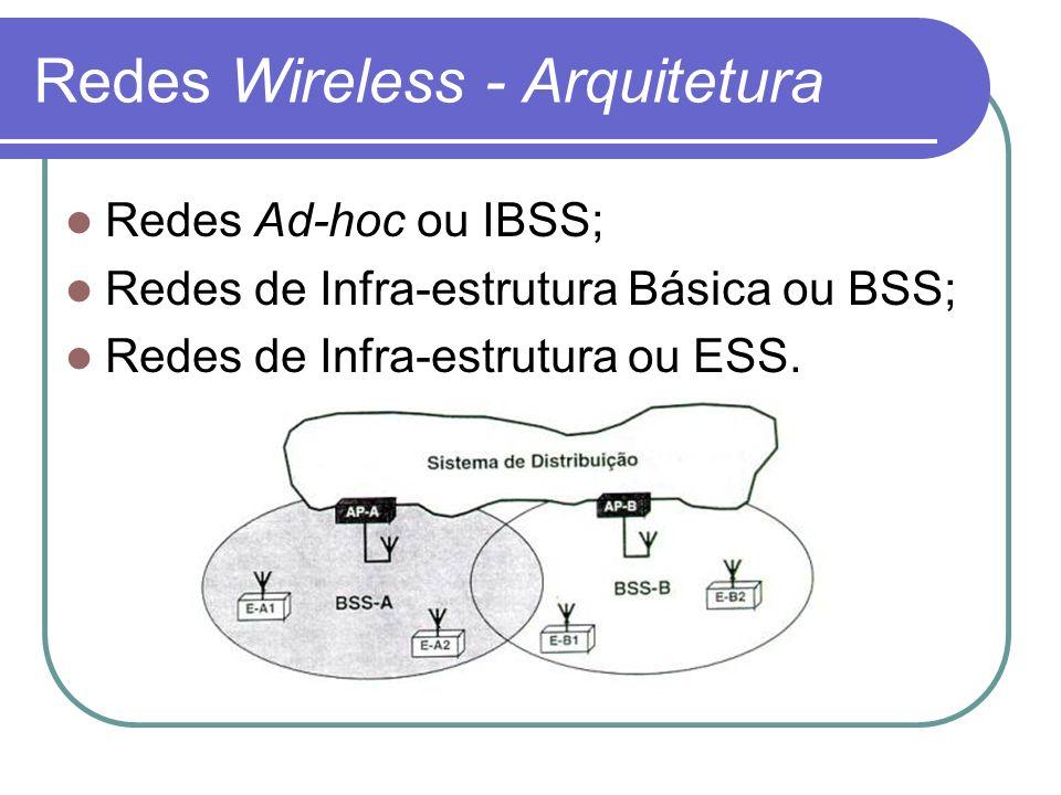 Redes Wireless - Arquitetura Redes Ad-hoc ou IBSS; Redes de Infra-estrutura Básica ou BSS; Redes de Infra-estrutura ou ESS.