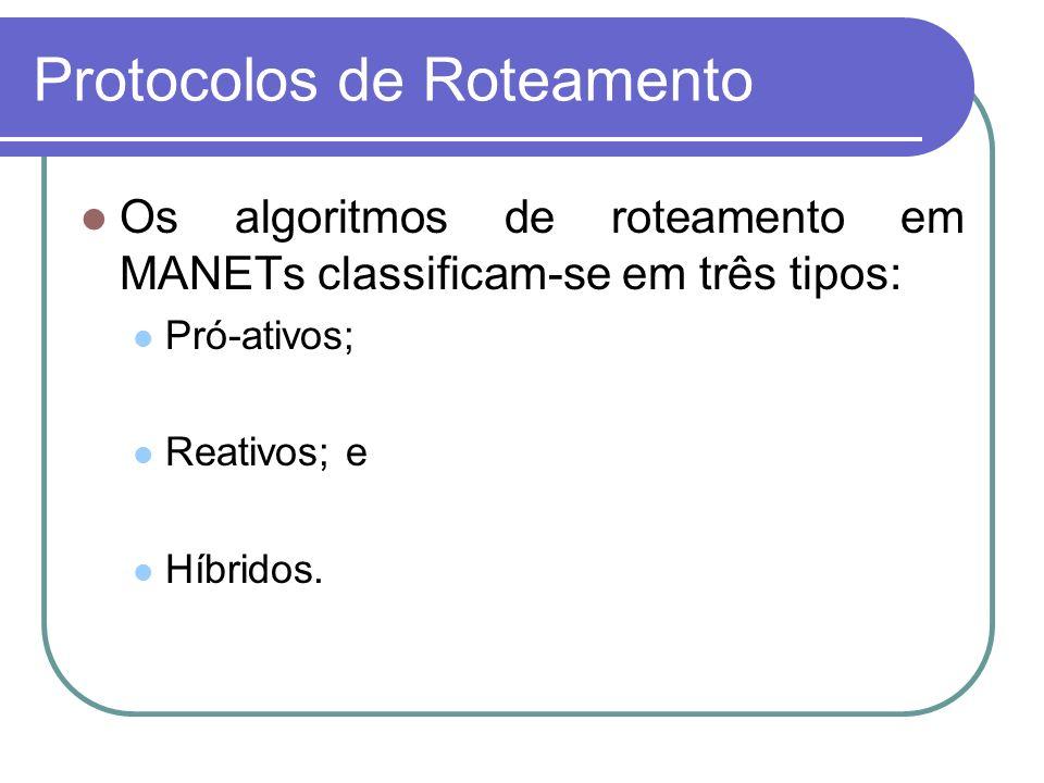 Protocolos de Roteamento Os algoritmos de roteamento em MANETs classificam-se em três tipos: Pró-ativos; Reativos; e Híbridos.