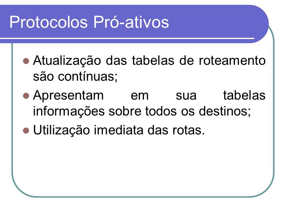 Protocolos Pró-ativos Atualização das tabelas de roteamento são contínuas; Apresentam em sua tabelas informações sobre todos os destinos; Utilização i