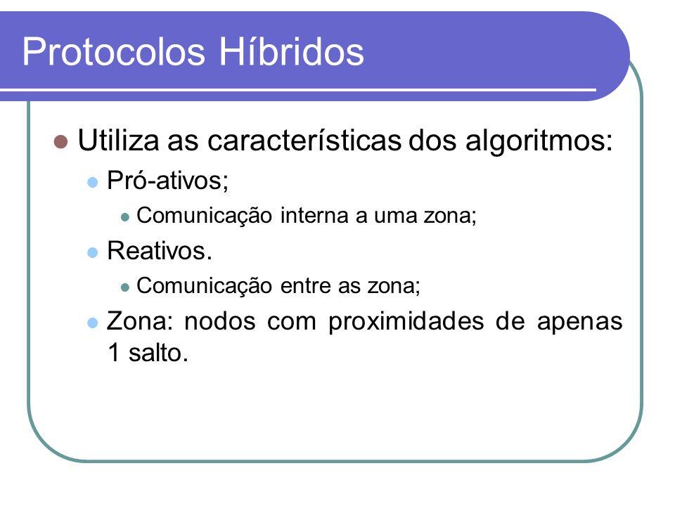 Protocolos Híbridos Utiliza as características dos algoritmos: Pró-ativos; Comunicação interna a uma zona; Reativos. Comunicação entre as zona; Zona:
