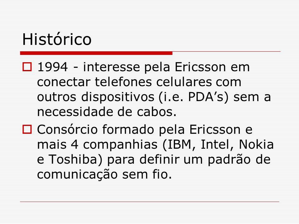 Histórico 1994 - interesse pela Ericsson em conectar telefones celulares com outros dispositivos (i.e. PDAs) sem a necessidade de cabos. Consórcio for