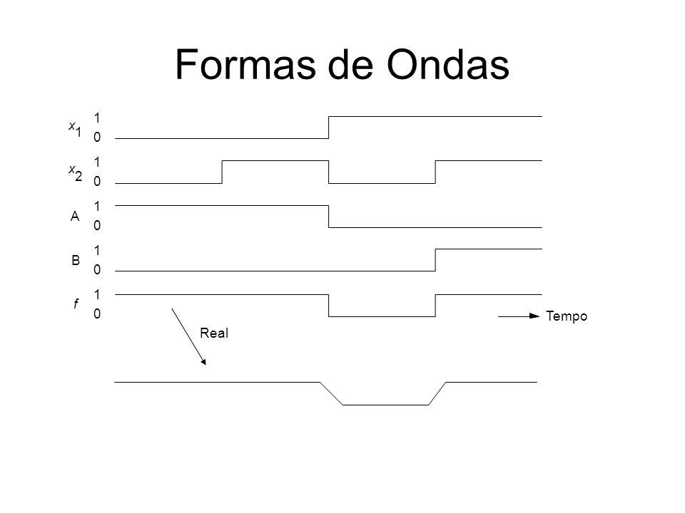 Formas de Ondas 1 0 1 0 1 0 1 0 1 0 x 1 x 2 A B f Tempo Real