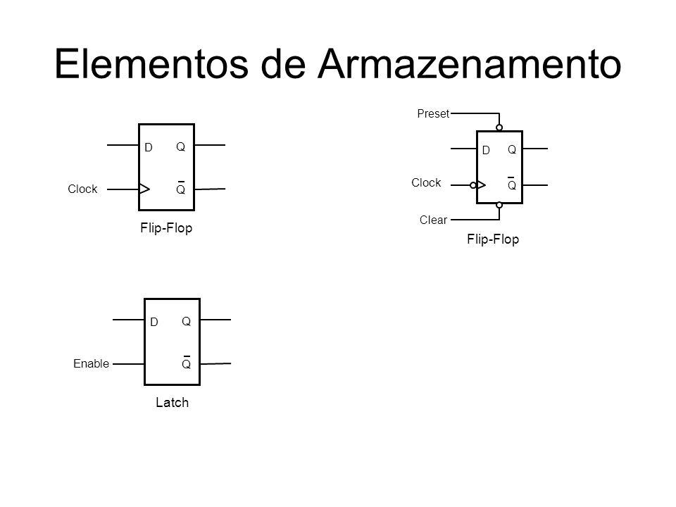 Elementos de Armazenamento D Q Q Flip-Flop Clock D Q Q Clear Preset Flip-Flop Clock D Q Q Latch Enable