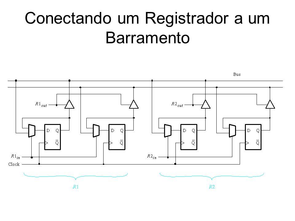 Conectando um Registrador a um Barramento