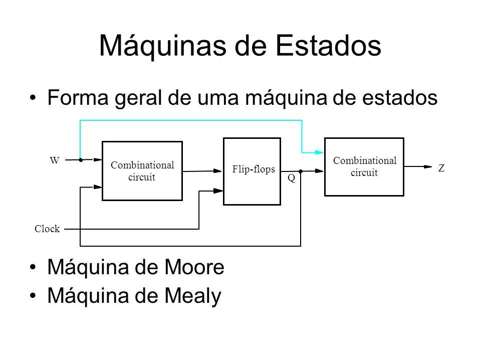 Máquinas de Estados Forma geral de uma máquina de estados Máquina de Moore Máquina de Mealy Combinational circuit Flip-flops Clock Q W Z Combinational circuit