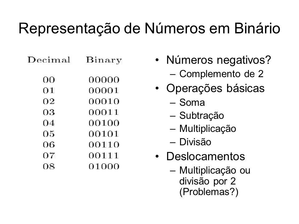 Representação de Números em Binário Números negativos.