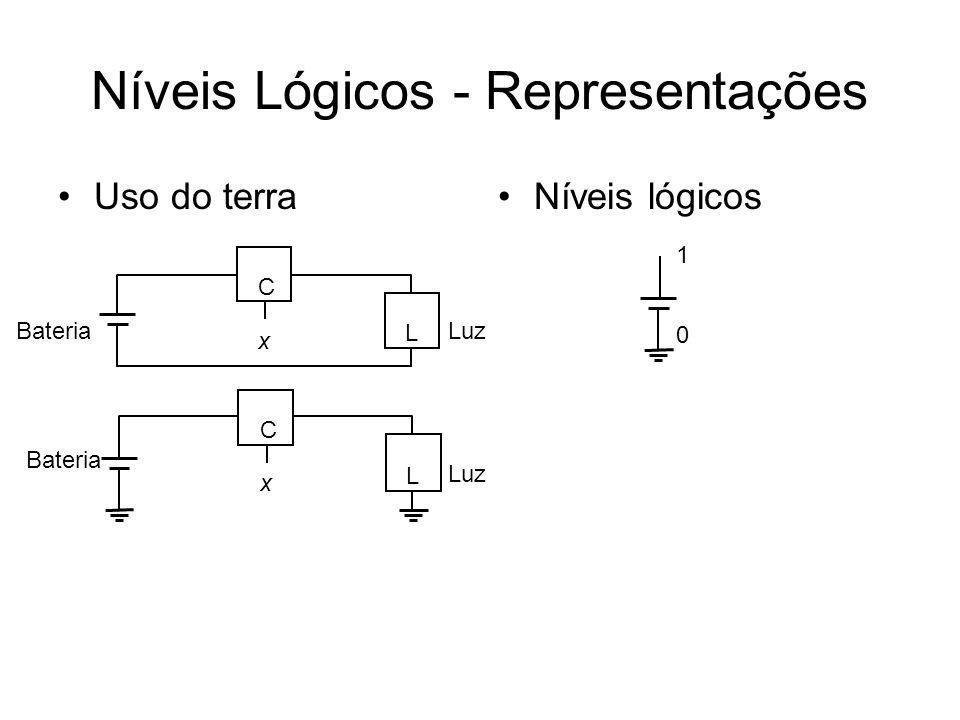 Níveis Lógicos - Representações Uso do terraNíveis lógicos C x L BateriaLuz 0 1 x Bateria C L Luz