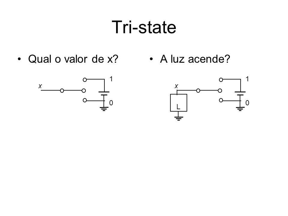 Tri-state Qual o valor de x A luz acende x 0 1 x 0 1 L