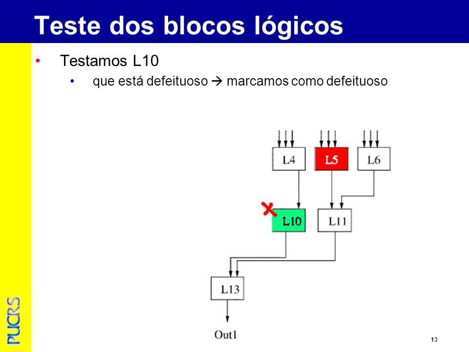 13 Testamos L10 que está defeituoso marcamos como defeituoso Teste dos blocos lógicos