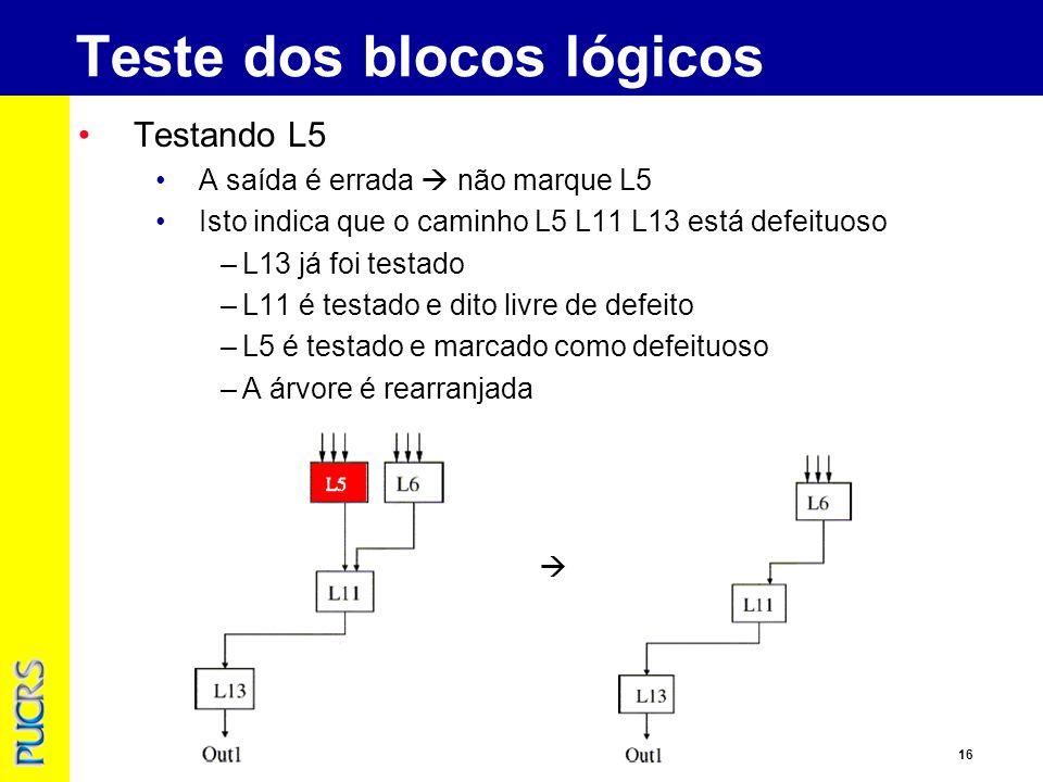 16 Testando L5 A saída é errada não marque L5 Isto indica que o caminho L5 L11 L13 está defeituoso –L13 já foi testado –L11 é testado e dito livre de defeito –L5 é testado e marcado como defeituoso –A árvore é rearranjada Teste dos blocos lógicos