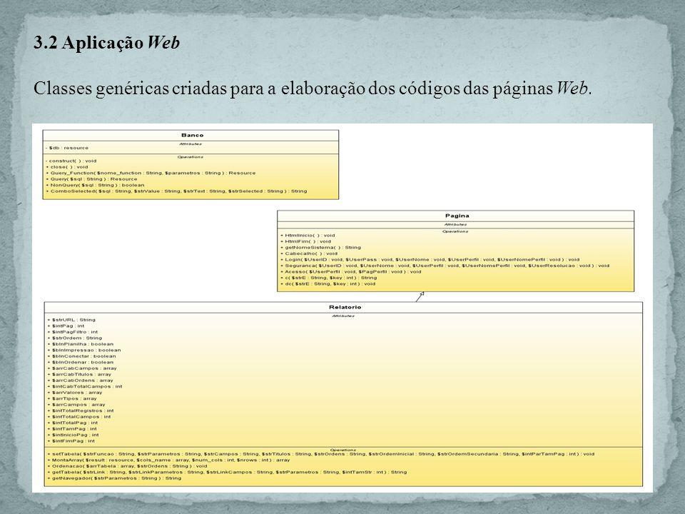 3.2 Aplicação Web Classes genéricas criadas para a elaboração dos códigos das páginas Web.