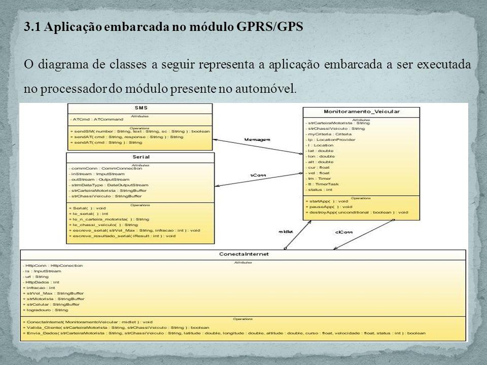 3.1 Aplicação embarcada no módulo GPRS/GPS O diagrama de classes a seguir representa a aplicação embarcada a ser executada no processador do módulo pr