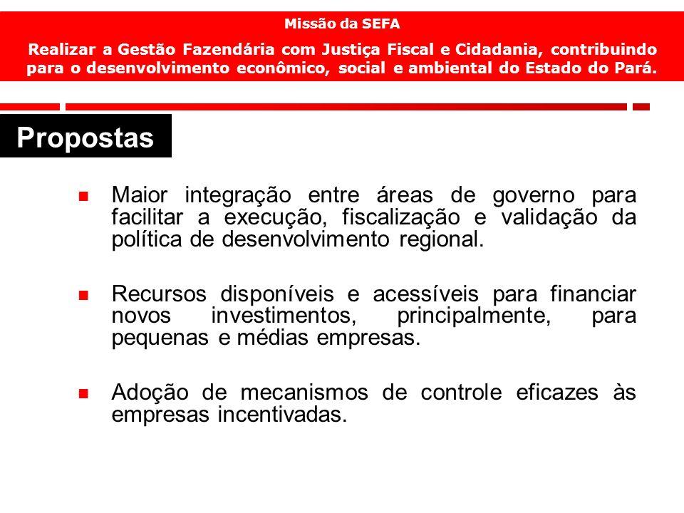 15 Maior integração entre áreas de governo para facilitar a execução, fiscalização e validação da política de desenvolvimento regional. Recursos dispo