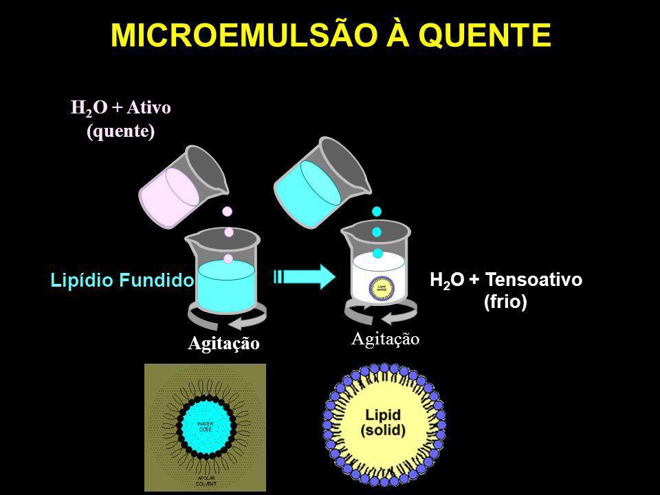 Agitação H 2 O + Tensoativo (frio) H 2 O + Ativo (quente) Lipídio Fundido MICROEMULSÃO À QUENTE