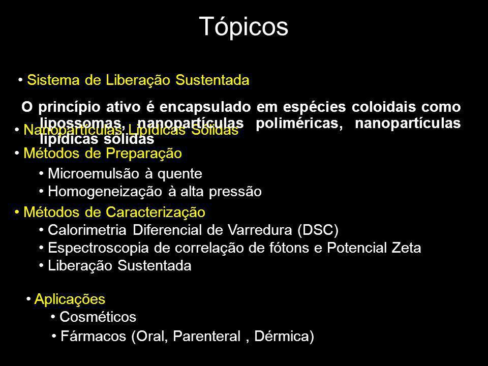 MICROSCOPIA ELETRÔNICA DE TRANSMISSÃO 200 nm Bunjes e col., 2007