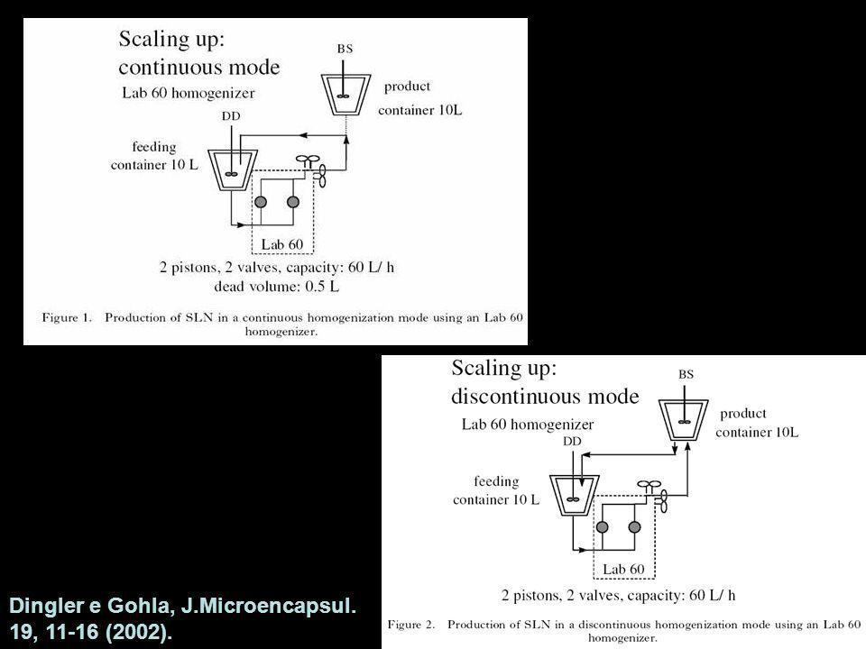 Dingler e Gohla, J.Microencapsul. 19, 11-16 (2002).